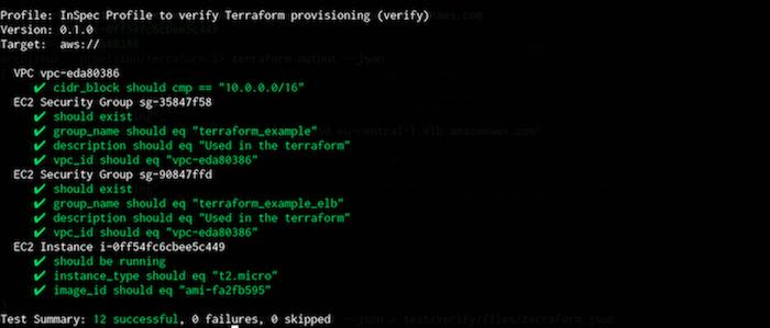 InSpec report for Terraform provisioning
